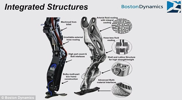 Atlas_Robot_2