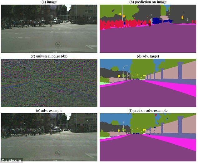 Semantic Image Segmentation _1