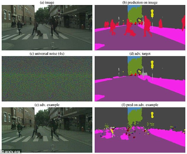 Semantic Image Segmentation _