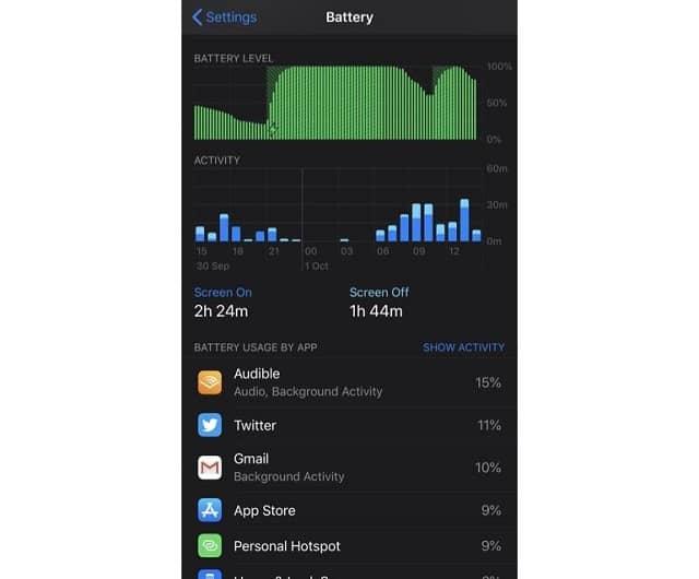 IOS 13 Battery
