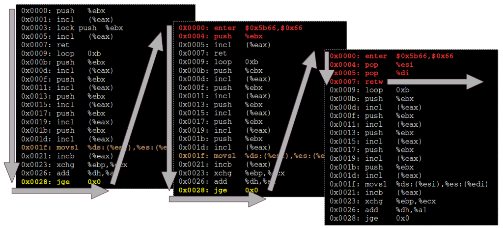 Linux system_1
