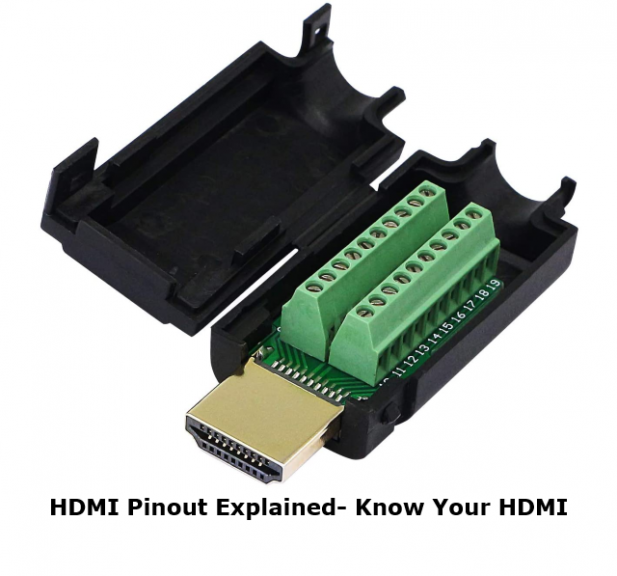 HDMI Pinout Explained- Know Your HDMI