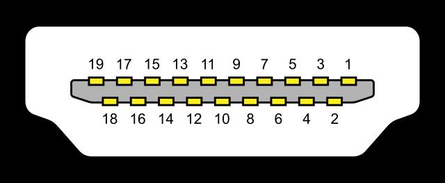 HDMI Pinout Explained